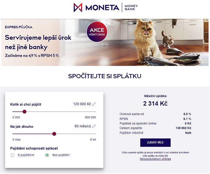 Moneta Bank půjčka - Tabulka splátek