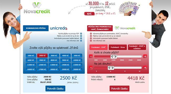 Novacredit půjčka - Tabulka splátek: půjčku do 30 000 Kč pro OSVČ